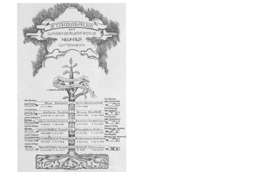 "Family Tree of the ""Winch Maker Family"" Neuhaus"
